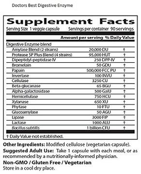 digestive enzyme label